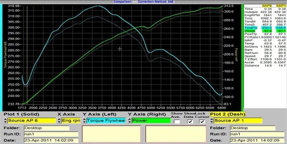 Audi S5 ECU Tuning