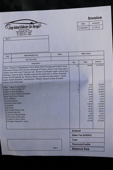 1969 Chevrolet Chevelle $48,500